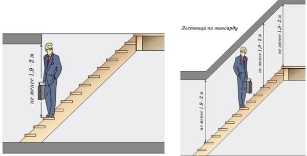 Определение параметров для лестничного сооружения