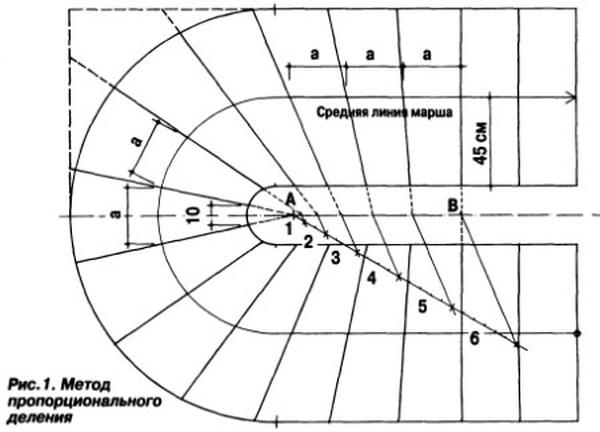 Составление плана лестничной конструкции