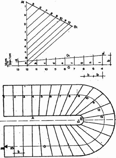 Размер ступеней для установки в доме