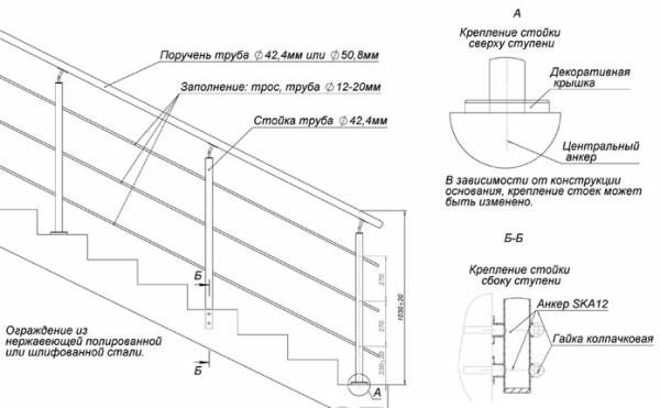 Поручни для лестничной установки