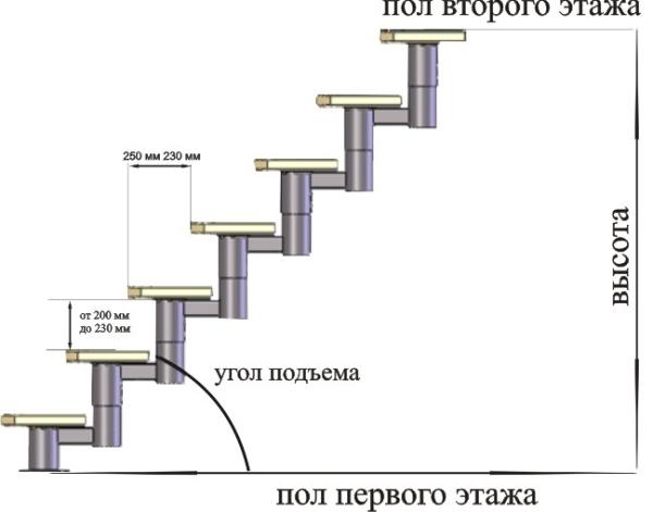 Лестничная межэтажная конструкция