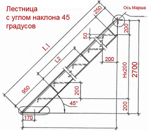 Создание схемы лестничной установки