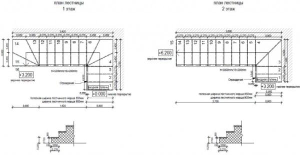 Проектные разработки ступеней для дома