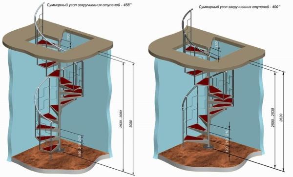 Обустройство винтовой лестничной установки
