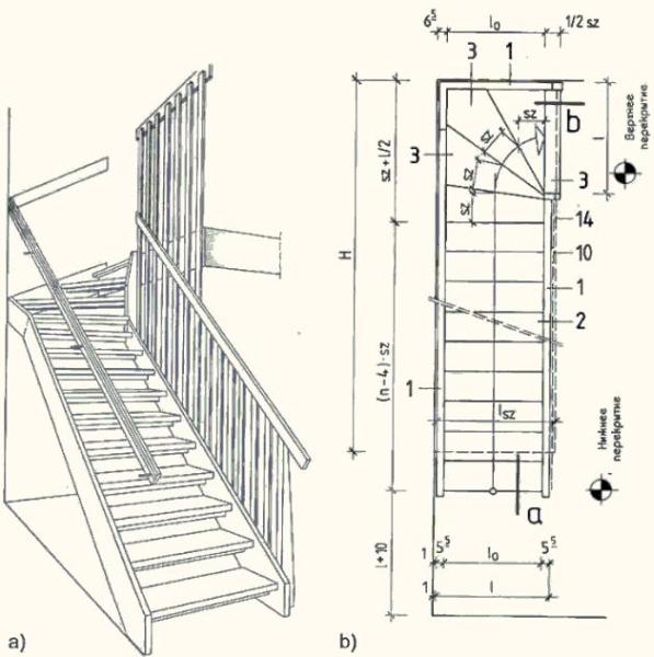 Разворотная лестница для внутреннего размещения