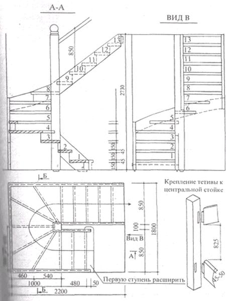 Лестничная поворотная установка в частном доме
