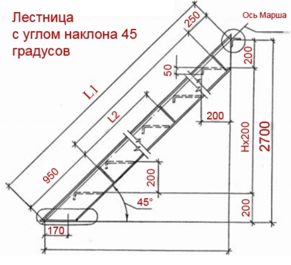 Программа для определения параметров лестничного сооружения