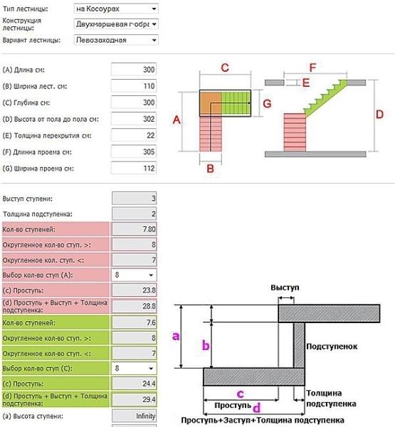 Программа для вычисления параметров лестниц