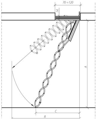 Раздвижные чердачные лестницы