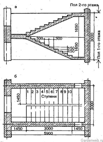 Лестничная конструкция для жилого помещения