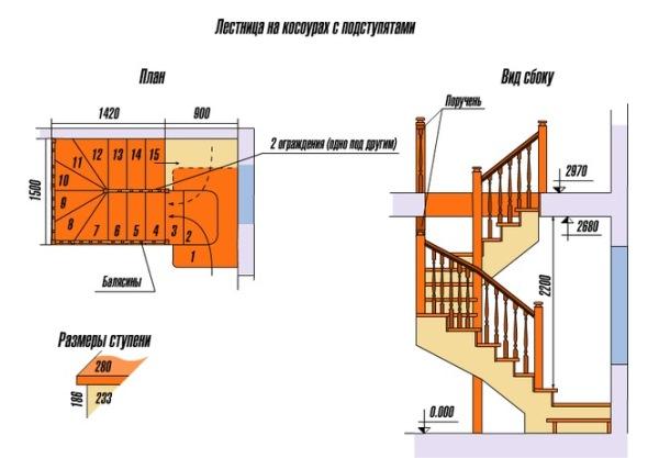 Размер межэтажной лестницы