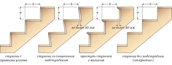 Расчёт нескольких вариантов ступеней