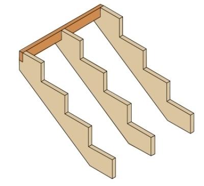Пример косоуров для лестницы