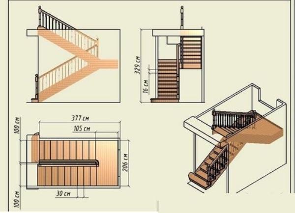 Пример традиционного лестничного марша