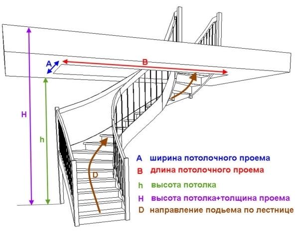 Пример чертежа деревянной лестницы и основные параметры, которые необходимо рассчитать