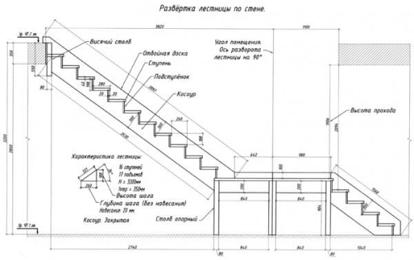 Пример чертежа деревянной лестницы – развертка по стене