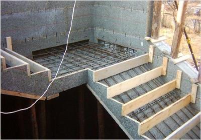 Опалубка для двухмаршевой лестницы