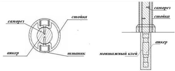 Схема крепления к ступеням