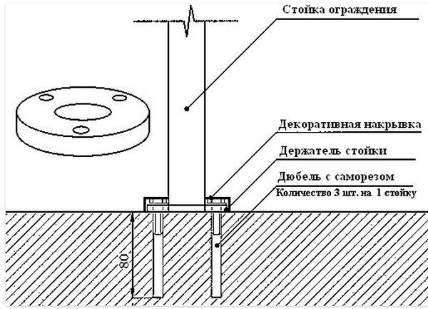 Схема фланцевого крепления