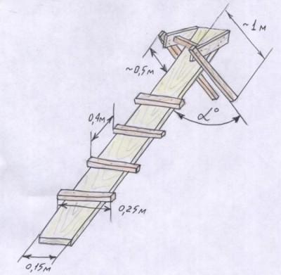 Схема крепления крюка