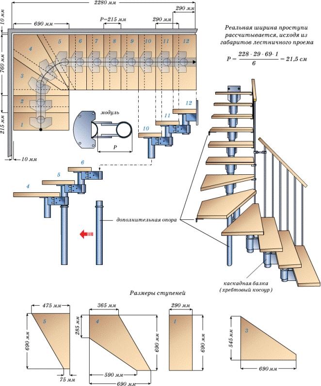 Лестницы в частном доме своими руками расчет 440