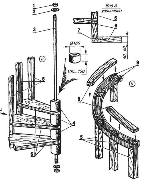 Схема сборки винтовой конструкции с перилами