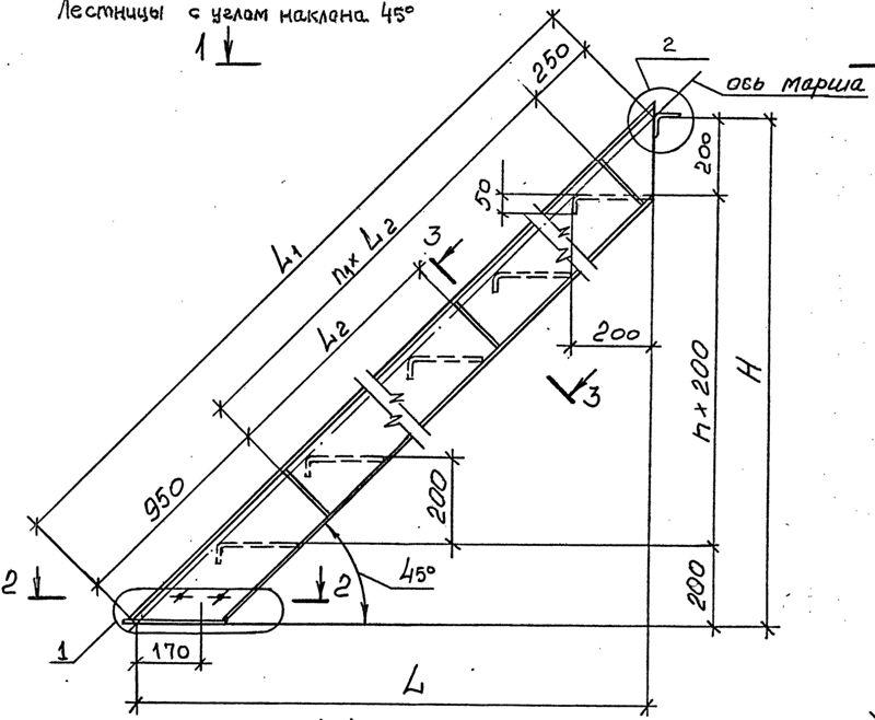 Схема расчета стандартной лестницы