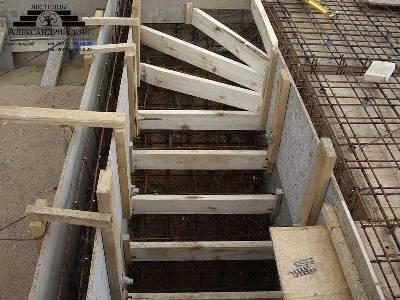 Опалубка для лестницы с забежными ступенями