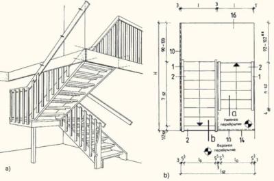 Схема двухмаршевой лестницы