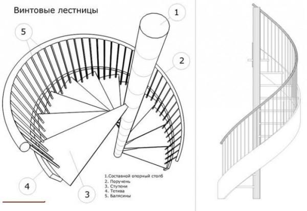 Расчетный проект винтовой лестницы