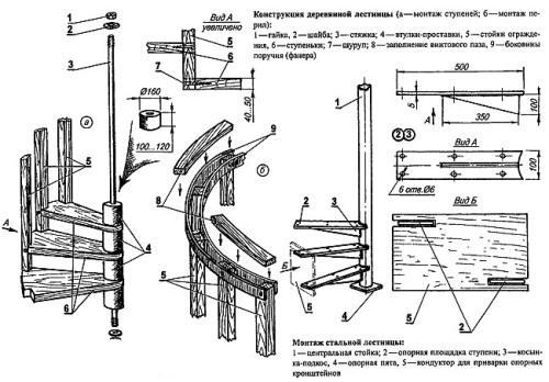 Проект винтажной лестницы в частном доме