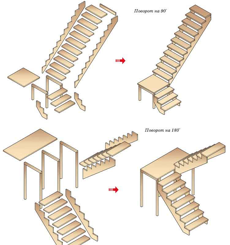 Схема сборки лестницы на тетивах