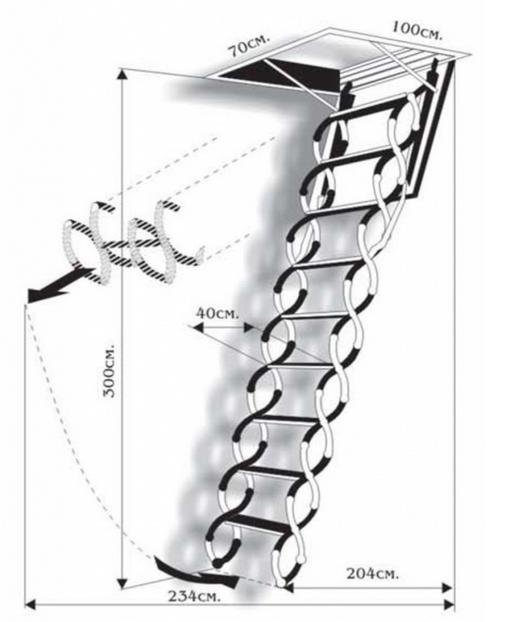 Схема расположения лестницы при правильном монтаже