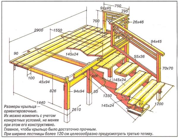 Возведение ступеней из деревянных досок