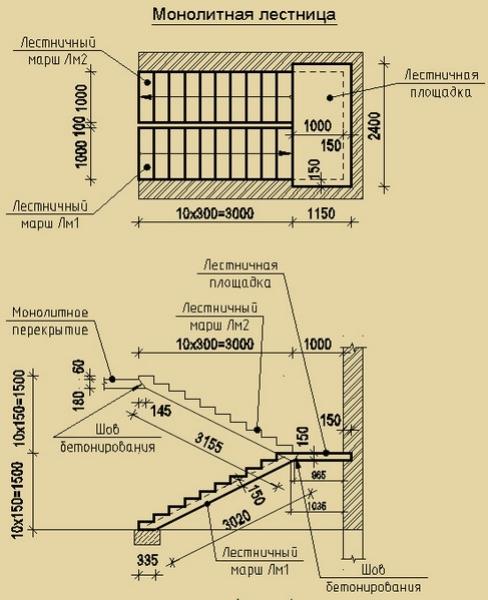 Параметры лестничной установки