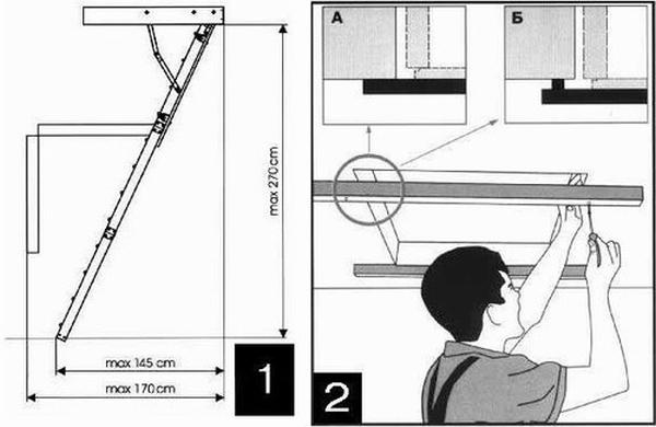 Монтаж лестницы для мансарды