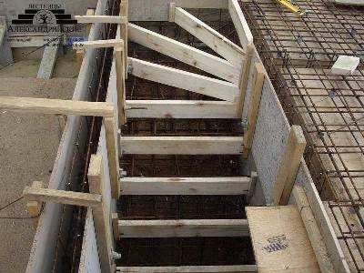 Все это пространство заливается бетоном