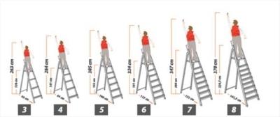 Алюминиевое двухсекционное лестничное устройство