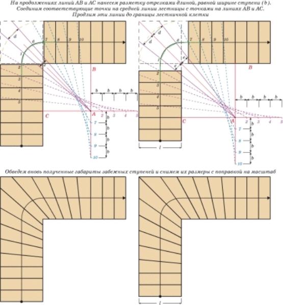 Схема Г-образной лестницы