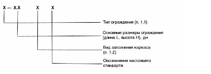 Маркировка перил производится по указанной схеме