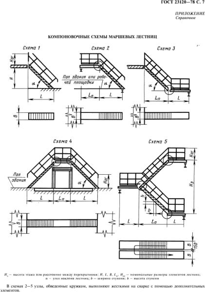 Поручни для лестничных сооружений