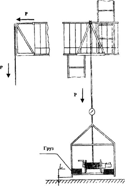Поручни для лестничных устройств жилых и общественных сооружений