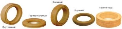 Стандартные поворотные элементы к поручням