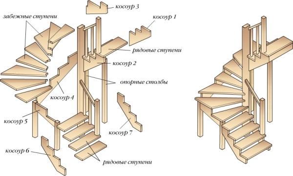 Лестничное устройство для мансарды