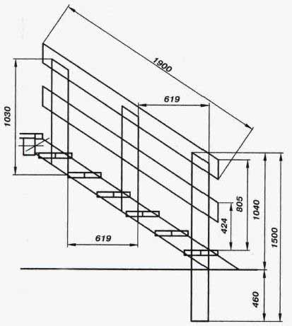 Чертеж лестницы на тетивах