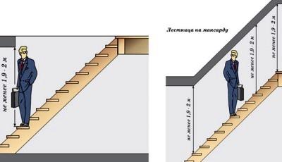 Проектирование мансардной лестницы