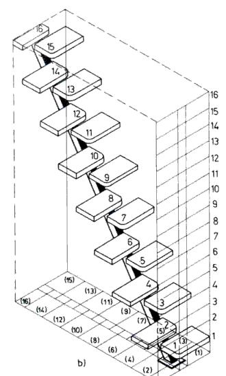 Чертеж лестницы типа «утиный шаг»