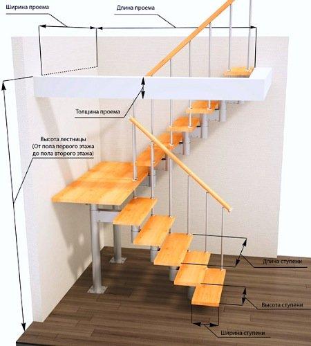 Двухмаршевая лестницы