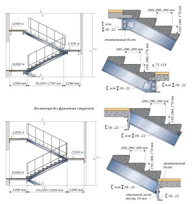 Схема бетонной лестницы на металлических косоурах