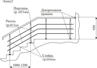 Схема ограждения из нержавеющей стали, фото